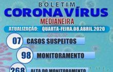 Medianeira tem 7 casos suspeitos e 26 exames descartados de Covid-19