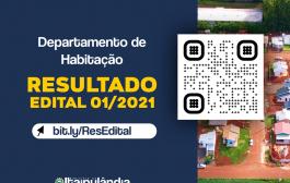 Itaipulândia: Departamento de Habitação divulga lista de classificados do Edital 01/2021